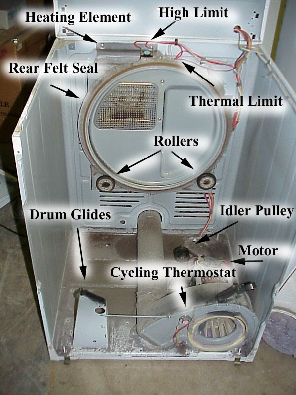 Norge dryer with drum removed?height\=420\&width\=315 wiring diagram for amana ned7200tw heating element amana dryer Amana Ned7200tw10 Replace Heating Element at cos-gaming.co